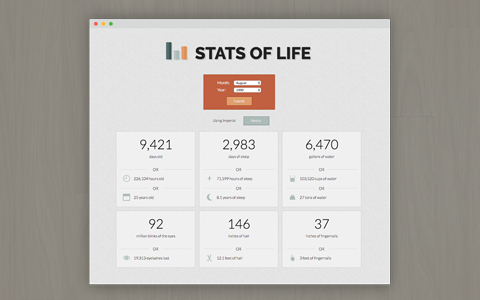 Stats of Life preview image